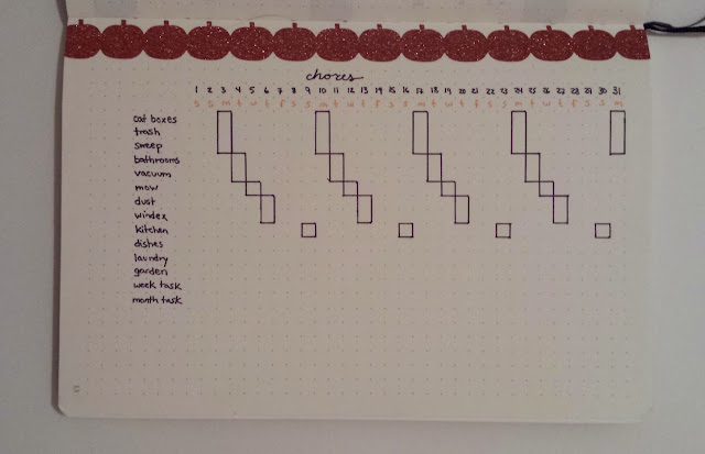 October 2016 Bullet Journal Chores Tracker