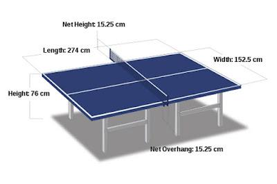 Permainan Tenis Meja | Pengertian, Sejarah, dan Ukuran Lapangan