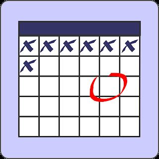 O período fertil nas mulheres com ciclos menstruais regulares