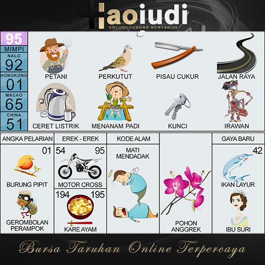 Buku Mimpi 2D Bergambar 95