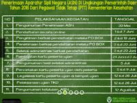 Mau Tau, Hasil Pengumuman Tes CPNS Bidan PTT 2016/2017 Tanggal 12 Agustus Mendatang!