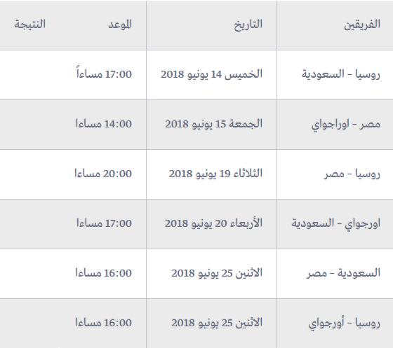 جدول مواعيد مباريات منتخب مصرفي كأس العالم