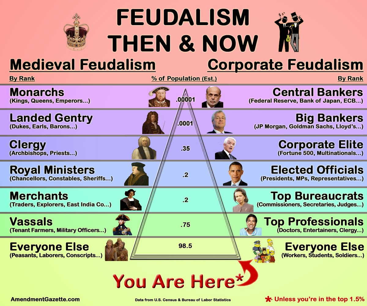 essay on feudalism in feudalism essay feudalism essays and papers helpme feudalism pages week feudalism essay feudalism essays and papers helpme feudalism pages week