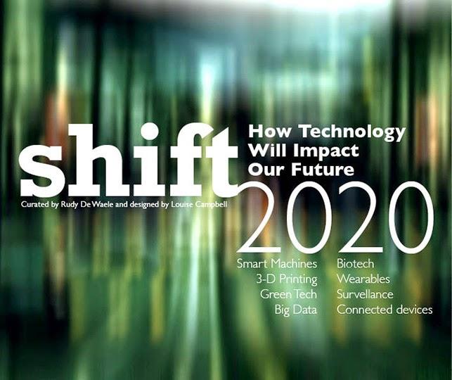 innovators: Future Technology Trends 2020