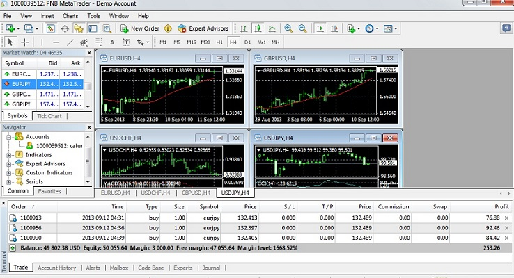 Buka Perdagangan Kota Sabang: Forex Expert Advisors And Indicators Collection Pack Password