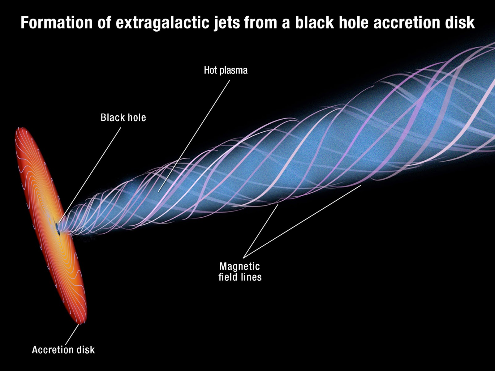 black holes formation - photo #39