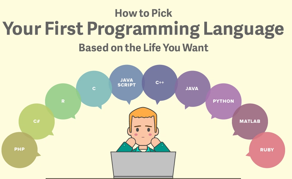 cual es el primer lenguaje de programacion para aprender