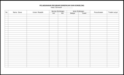 Format Laporan Pelaksanaan Bimbingan dan Konseling SD