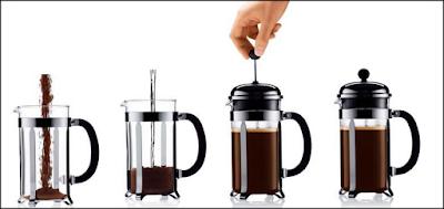 http://www.blogeimie.com/2016/10/alat-untuk-bisnis-kopi-dan-keterangannya.html