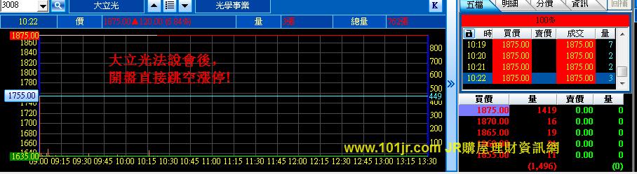 投資股市之台灣賺最多錢的公司及EPS最高的公司,你有買嗎?