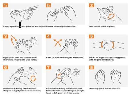 cuci-tangan