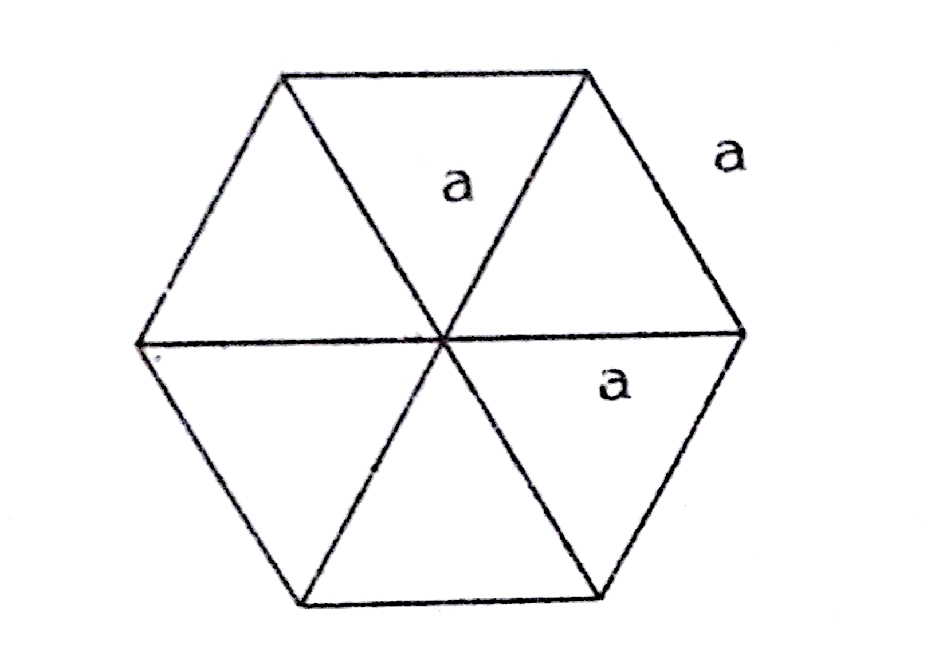 SSC CHSL- Practice Aptitude Questions (Geometry) With