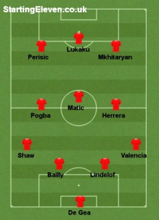 Prediksi Formasi Starting Line-up Manchester United 2017-2018