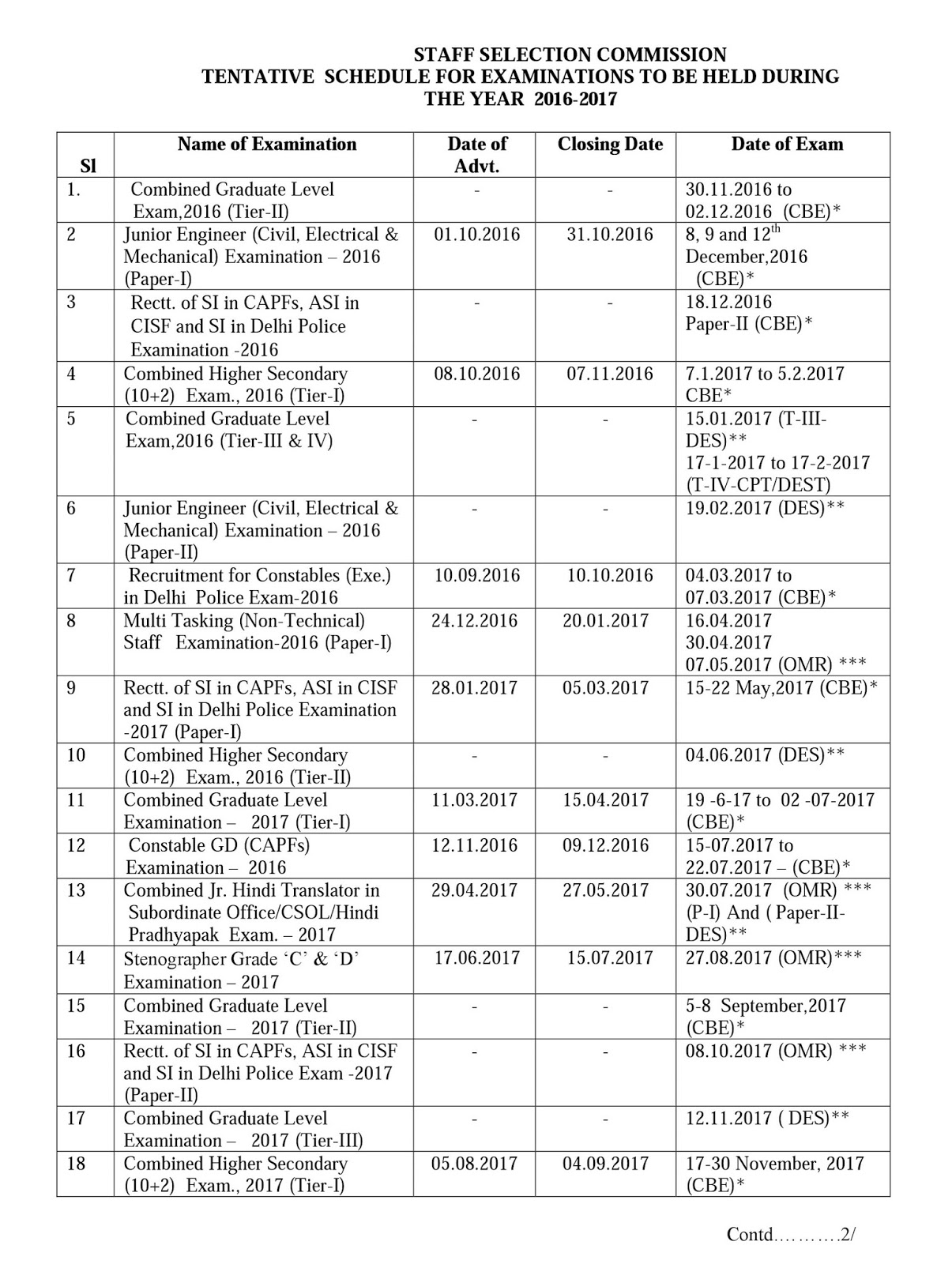 ssc examination calendar for tentative ssc cgl  sharing is caring