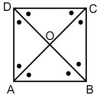 Materi Matematika Dasar SD Kelas 5 SD Mengenal Sifat-sifat Persegi dan Persegi Panjang