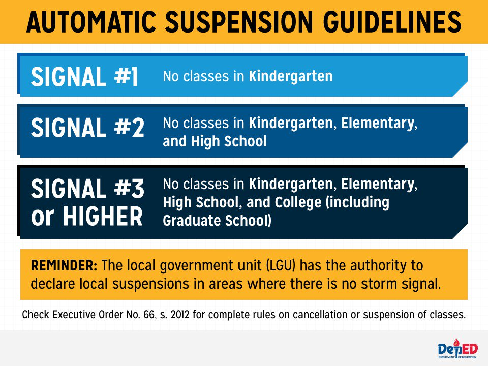 deped guideline automatic suspension of classes