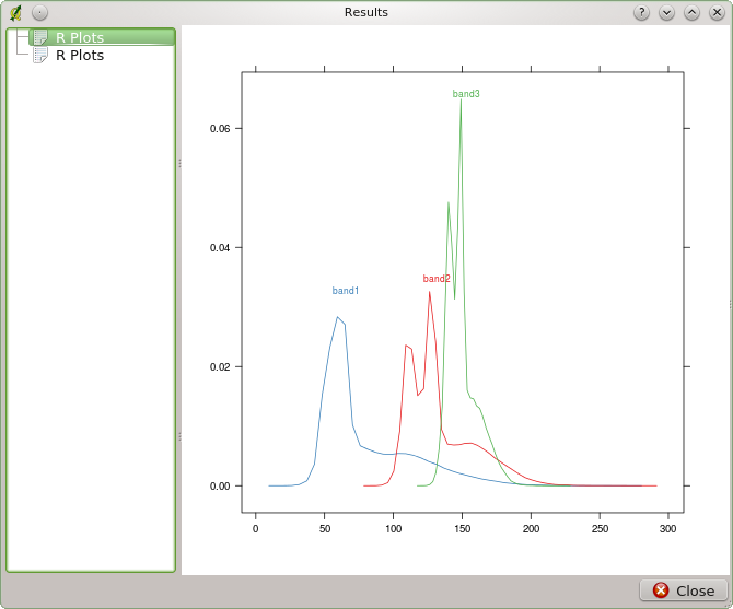 Getting raster histogram in qgis using sextante and r r bloggers density plot ccuart Images