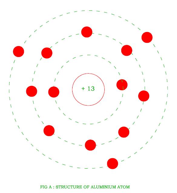 structure-of-aluminium-atom.png