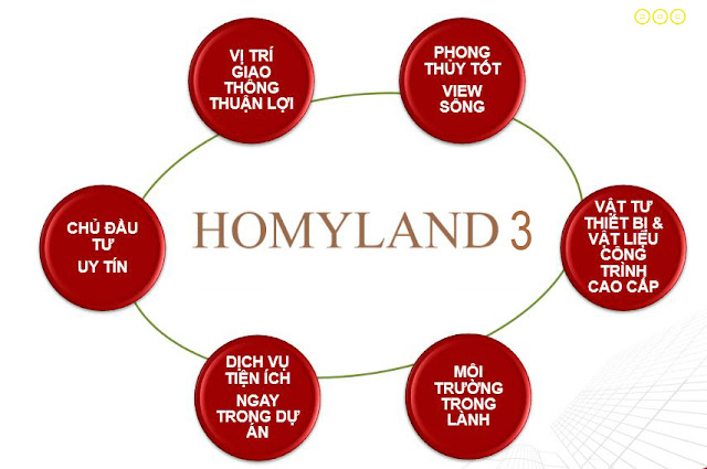 can-ho-homyland-3-www.canhohomyland3quan2.org