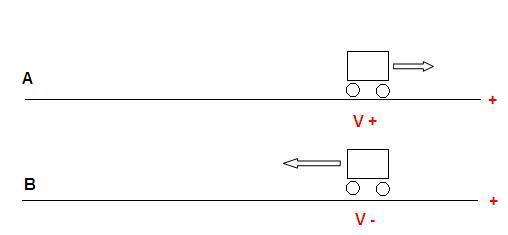 exemplo do uso da equação de torricelli