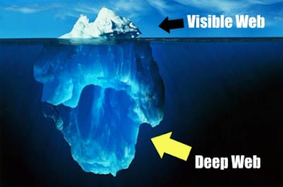 Cos'è il Deep web