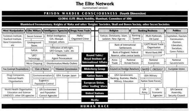 Spiritualwiki Bewusstseinskontrolle