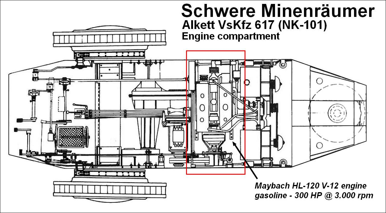 Panzerserra Bunker Military Scale Models In 1 35 Schwere Maybach Engine Diagram The Fans Of Axial Variety Powered By Articulated Shafts Fuel Tank Is Situated Rear Niche Hull