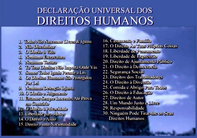 Carta Internacional dos Direitos Humanos
