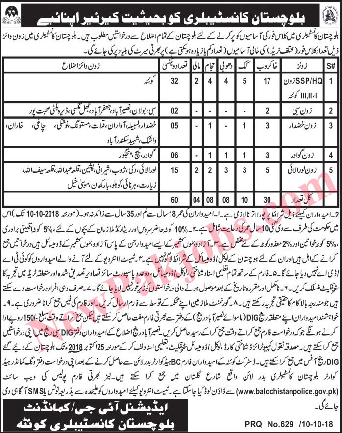 Darja-Chaharam-Jobs-in-Balochistan-Constabulary-Quetta-11-Oct-2018