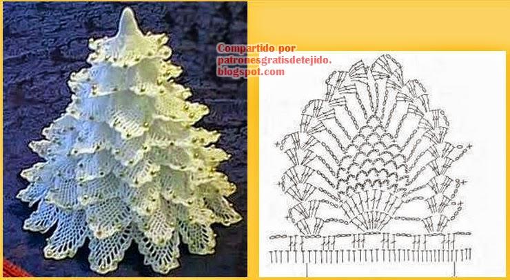 Patrones para tejer árbol de navidad al crochet en punto cocodrilo ...   406x740