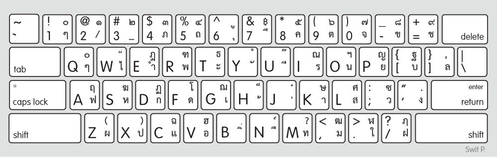Spicy Thailand: Thai keyboard layout