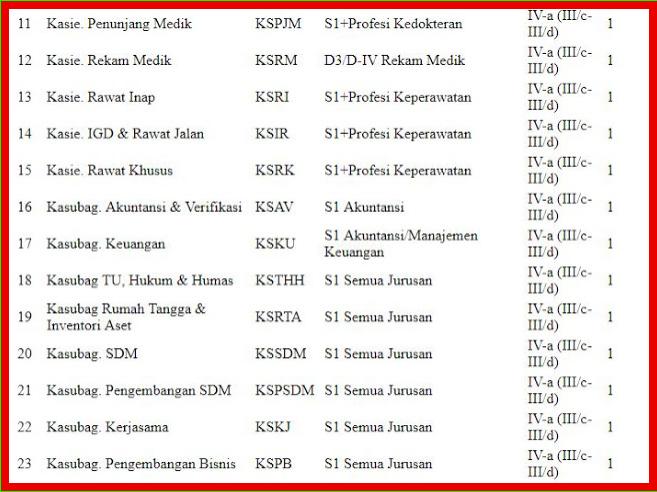 Lowongan Kerja Sumatera Selatan