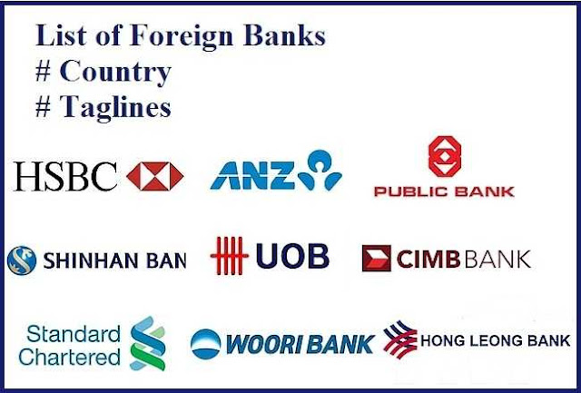List of Foreign Banks, Country and Taglines