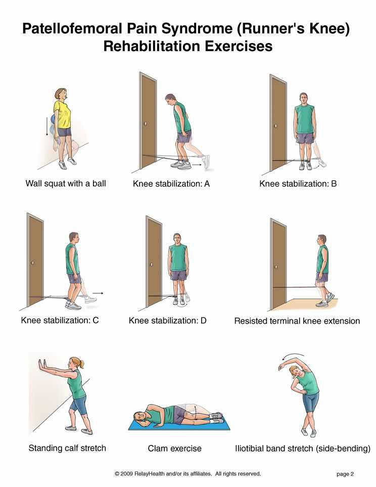 hip flexor pressure treatment going for walks