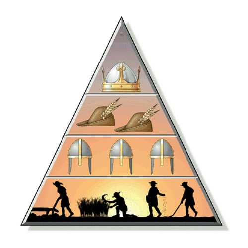 Feodal ve feodal ekonomi