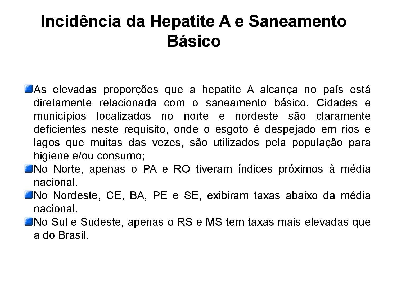 Muitas vezes Saúde e Ambiente Amazônico: A OCORRÊNCIA DA HEPATITE A NO BRASIL E  GJ19