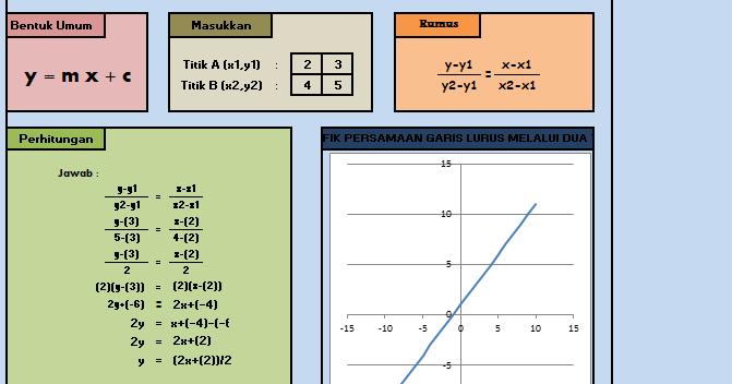Aplikasi Persamaan Garis Lurus Melalui Dua Titik Dengan