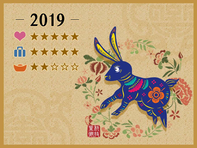 Chinese New Year 2019, Year of the Rabbit