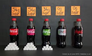 Cara Hidup Sehat dan Bugar Supaya Turun Berat Badan Dengan Cepat
