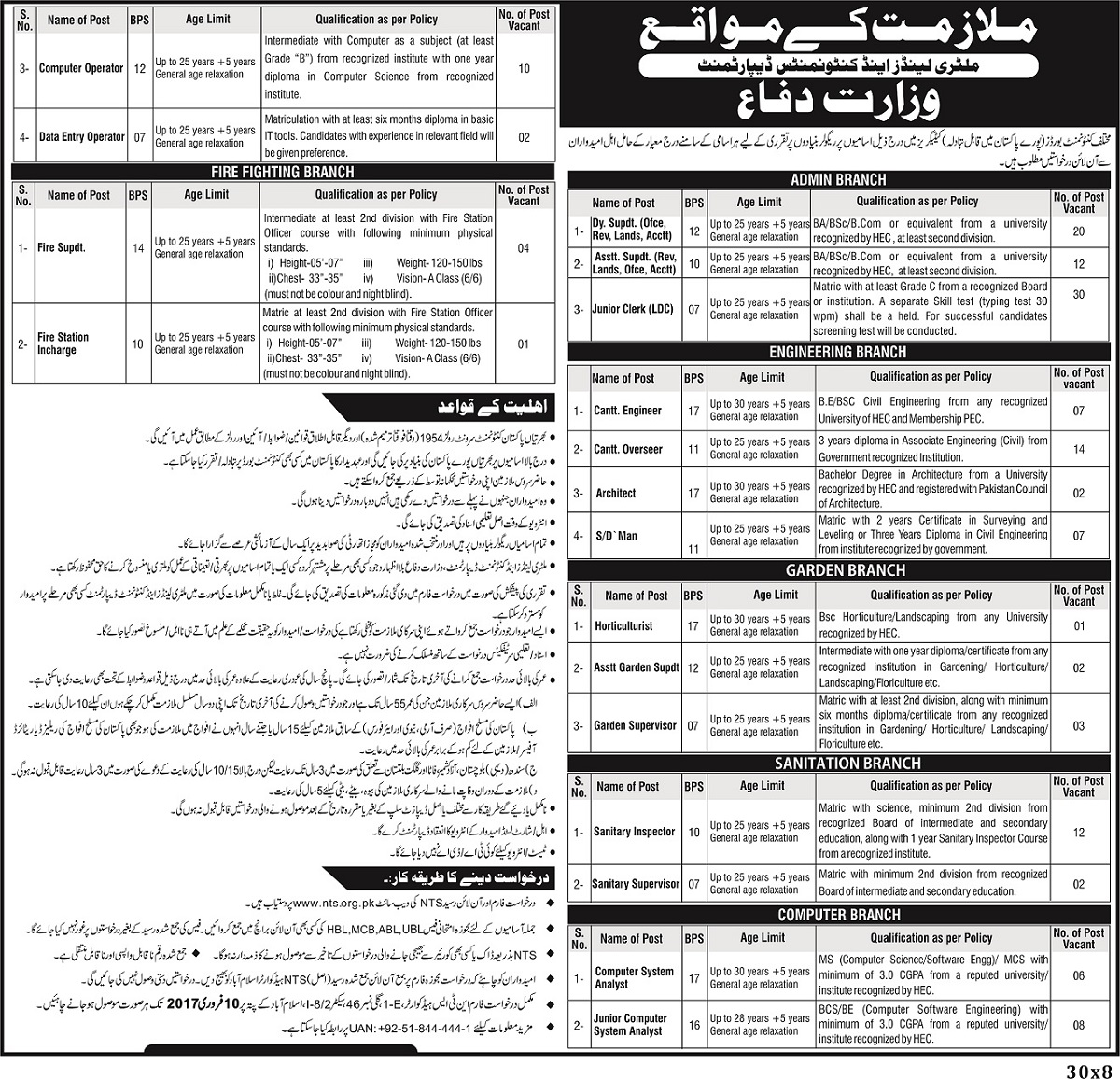 130+ Govt Jobs Military Lands & Cantonment Board Department