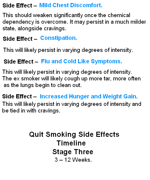Quit Smoking Side Effects Timline Quit Smoking Save