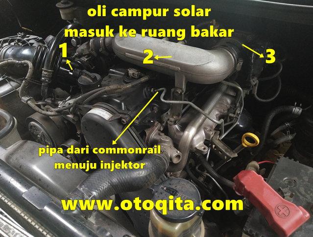 oli campur solar masuk ruang bakar