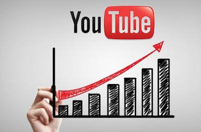 Cómo Tener Muchos Views En Tus Vídeos?