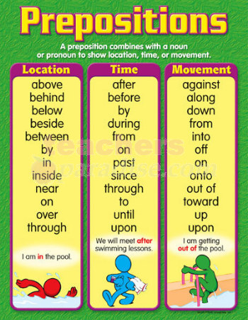 prepositions fourth grade english language conventions