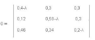 determinante-matriz-transicion-para-comprobar-ergodismo