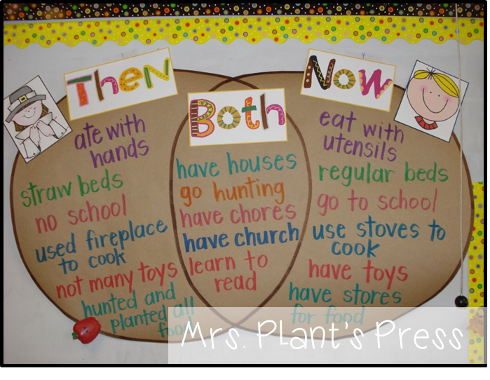 Thanksgiving Language Activities for Comparing/Contrasting ... |Thanksgiving Comparing Now And Then