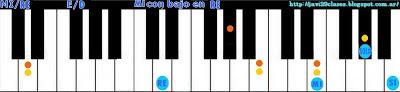 acorde piano chord MI con bajo en RE