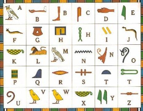 Resultado de imagen para escritura egipcia antigua