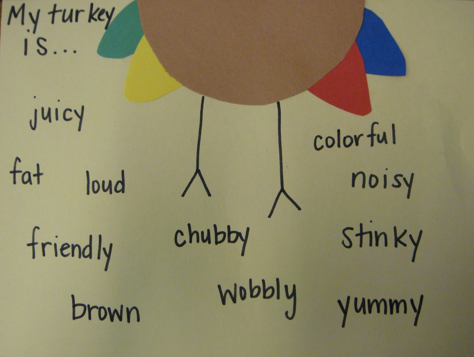 Primary Punch Turkey Adjectives