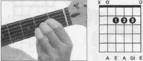 Akordi za gitaru, a dur, a dur gitara,
